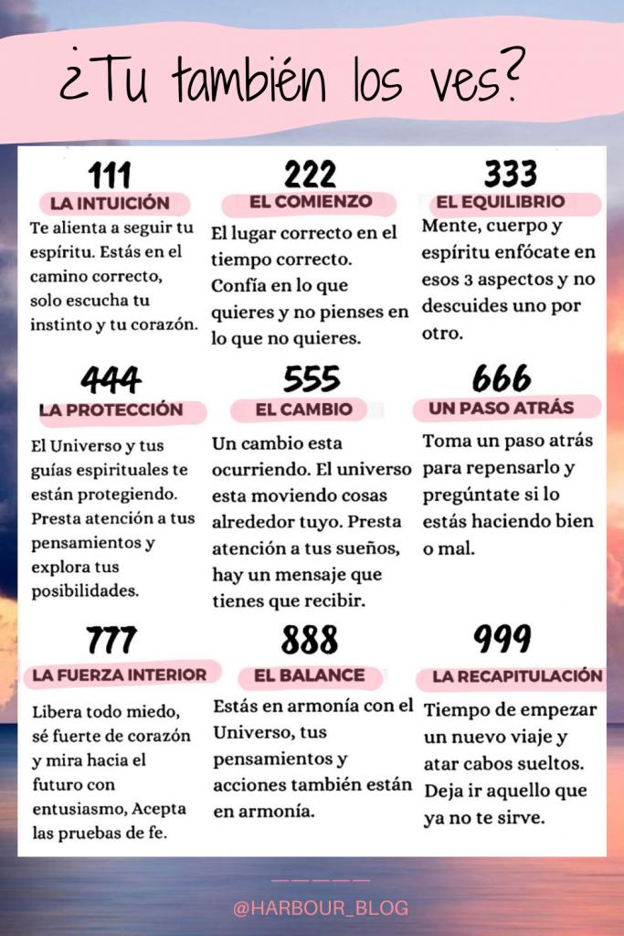 significado de ver 444, 333, 222, numerología