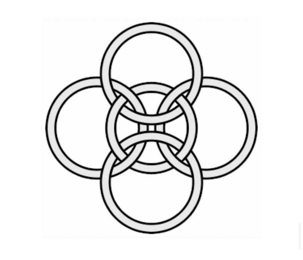 Significado de tatuarse el Símbolo quíntuple celta